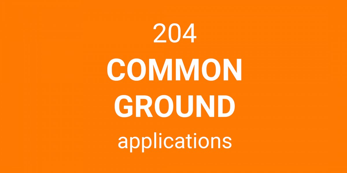 "a graphic featuring text that says ""204 Common Ground Applications"""
