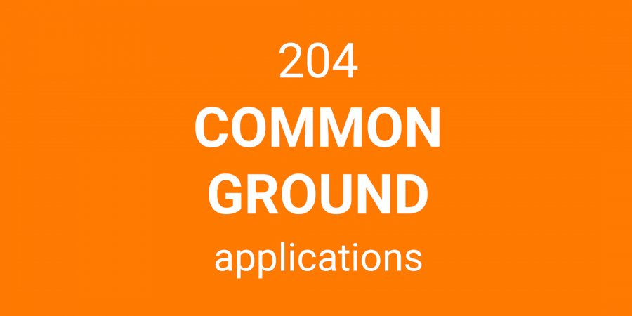 """a graphic featuring text that says """"204 Common Ground Applications"""""""
